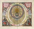 Cellarius Harmonia Macrocosmica - Planisphaerium Braheum.jpg
