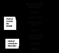 Chain of Custody des Rohstoffabbau- und Bergbausektors.png