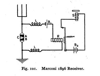 "Coherer - A radio receiver circuit using a coherer detector (C). The ""tapper"" (decoherer) is not shown."