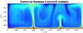 Convection thermique à viscosité constante.png