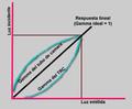 Corrección gamma.png