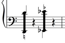 Cluster al piano - Wikipedia