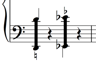 An example of Henry Cowell's notation of tone clusters for piano Play (help*info) Cowell tone clusters.png