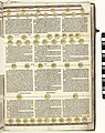 Cronica Cronicarum, blad 6 recto, RP-P-2005-214A-6(R).jpg
