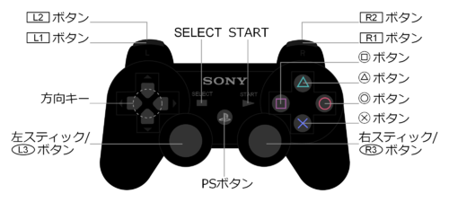 DUALSHOCK3 japanese layout.png