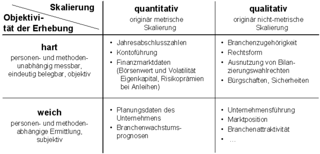 Qualitative fragen suchen und finden spiele online