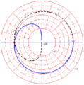 Diagrama de Nyquist.png