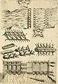 Diffesa et offesa delle piazze (1630) (14596688809).jpg