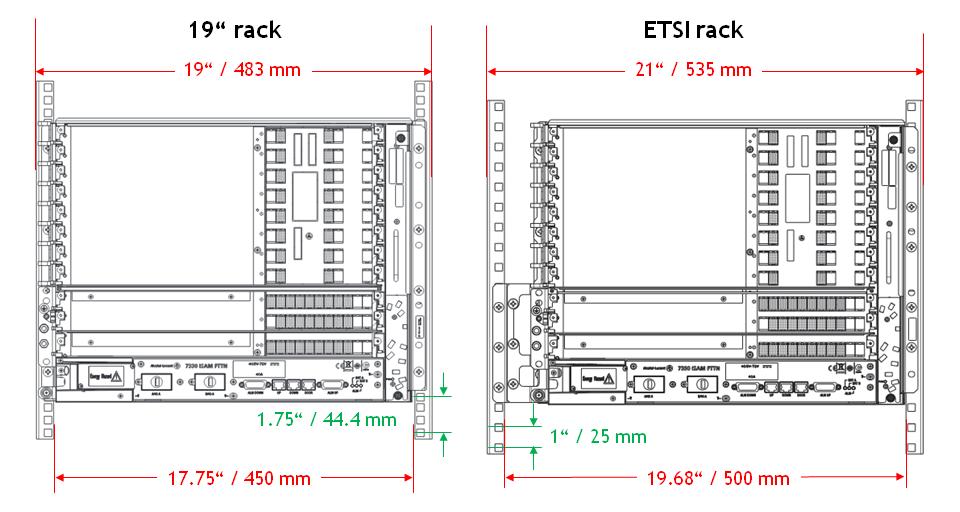 Dimensions 19-inch ETSI rack