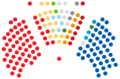 Distribution of seats Croatian Parliament.png