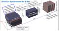 E-906 Spectrometer.png