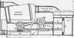 Emory Rice back-acting engine diagram - detail