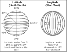 Geographic Coordinate System Wikipedia - Elevation from lat long coordinates