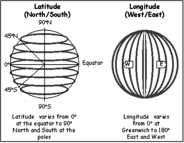 Geographic coordinate system - Wikipedia