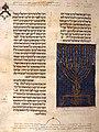 Fl- 60 Biblia de Cervera, Levitico (cropped).jpg
