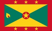 The Grenadian Flag