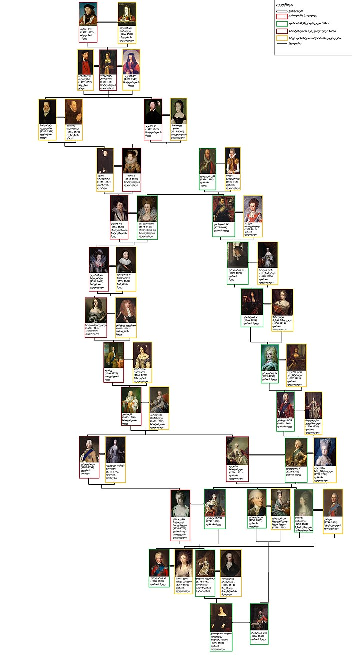 Genealogy of Caroline Matilda.jpg