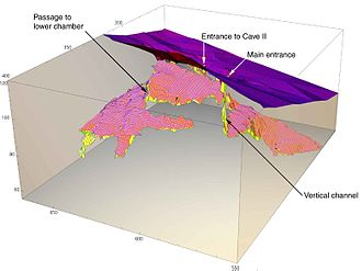 Gladysvale Cave - A 3-D reconstruction of the three main caves at Gladysvale