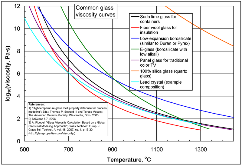 relationship between thermal conductivity and electrical resistivity