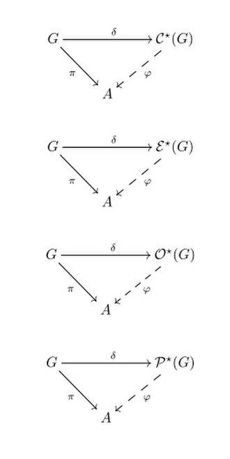 Group algebra - Main property of group algebras.