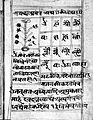 Hindi Manuscript 189, folio 5a Wellcome L0024463.jpg