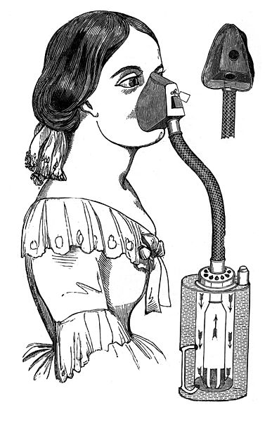 File:Illustration showing use of inhaler Wellcome M0009625.jpg