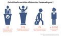 Infographie Panama Papers.png