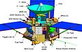 Juno diagram.jpg