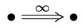 K-unitization-graph.jpg
