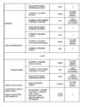 Kwalifikacje możliwe do uzyskania w systemie oświaty tab.2.PNG