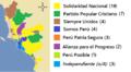 Lima política.png