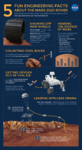 Mars2020-Rover-5-Fun-Engineering-Facts-Infographic.png