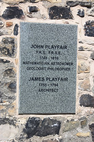 John Playfair - Memorial to John Playfair, Old Calton Burial Ground