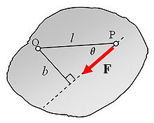 1 ньютон на метр равен килограмм: