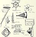 Mortarboard (1910) (14781118351).jpg