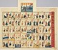 NDL-DC 1310694-Katsushika Hokusai-新版万国人物双六-天保14弘化4-crd.jpg