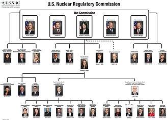 Nuclear Regulatory Commission - NRC Organizational Chart in February 2019