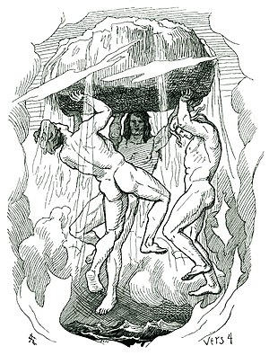 Asgard - A depiction of the creation of the world by Odin, Vili and Vé. Illustration by Lorenz Frølich.