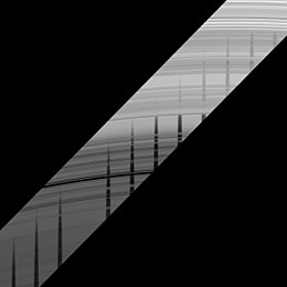 Saturn Rings Points Of Presence