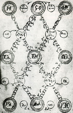 "Papadic Octoechos - ""ἡ σοφωτάτη παραλλαγὴ κυρίου Ἰωάννου Ἰερέως τοῦ Πλουσιαδηνοῦ"" in an 18th-century manuscript (GR-AOdo Ms. 319, fol. 18v)"