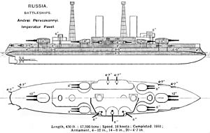 Andrei Pervozvanny-class battleship - Right elevation and plan from Brassey's Naval Annual 1912. The shaded areas show the ships' armour.