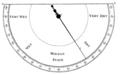 Phil Trans Vol 54 - The Description of a New Hygrometer - Fig 2.png