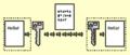 Public key encryption keys.png