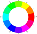 RGB color wheel.png