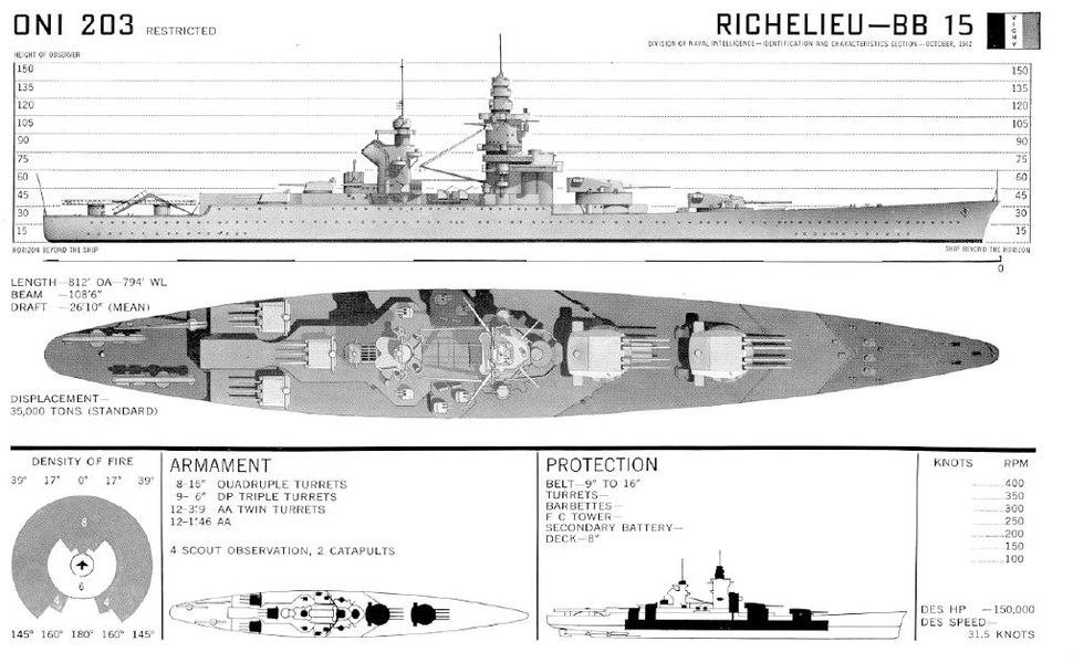 Richelieu-1