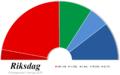 Riksdag-elections-1979.png
