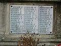 Saint Thomas de conac, Partie n°3 Monuments aux morts de st thomas.jpg