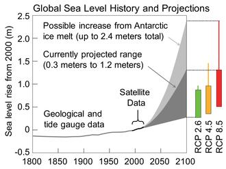 1dd47230ade87 Global warming - Wikipedia