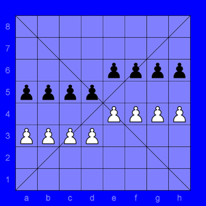 Sittuyin - Sittuyin board and starting position