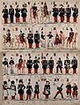 Soldiers arranged alphabetically in different uniforms accor Wellcome V0040629.jpg